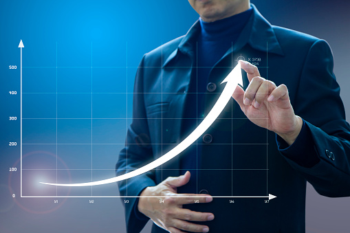 How to Improve Your Business ROI: A Complete Guide